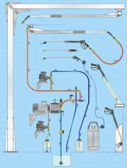 Schéma možností pro myčky automobilů