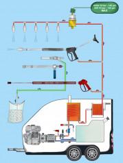 Schéma možností pro průmyslové čištění